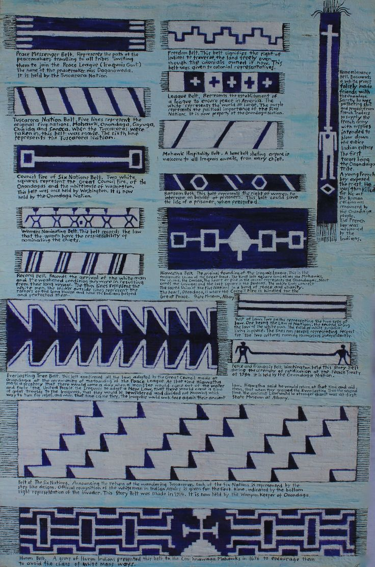 Story Belts of Wampum